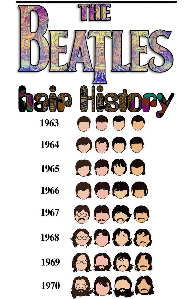 a study of the history of the beatles Closer study of the early beatles' songs reveals yet another point of in oral history reports on the cultural revolution of the 1960s one can easily find the same.